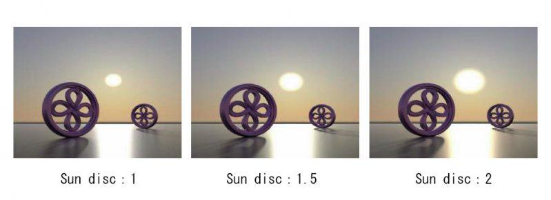 Sun Disc Size/ 太陽サイズ