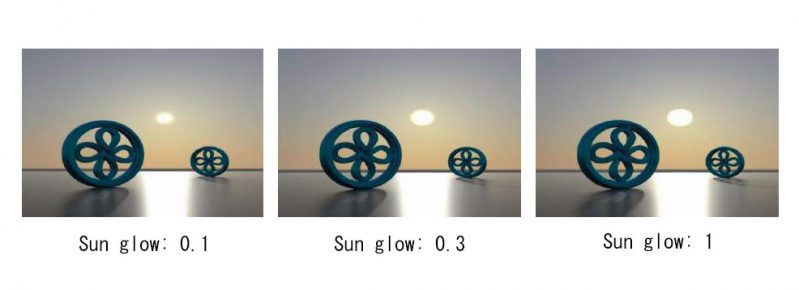 Sun Glow/ 太陽の輝度