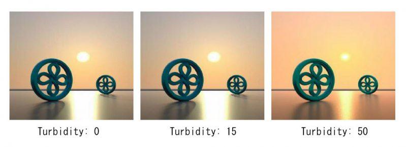Turbidity/ 濁度の調整