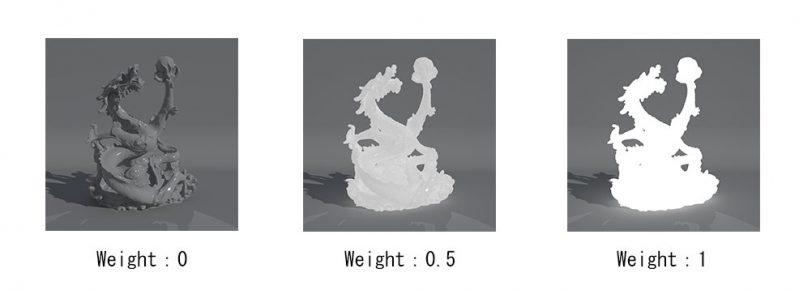 Weightの調整