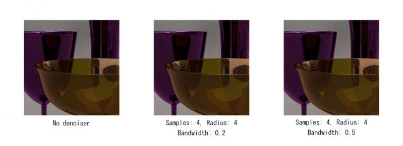 Bandwidth/ 帯域