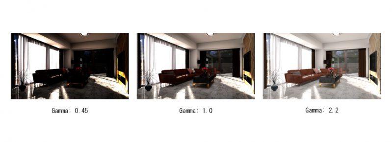 Display Gamma/ ディスプレイガンマ