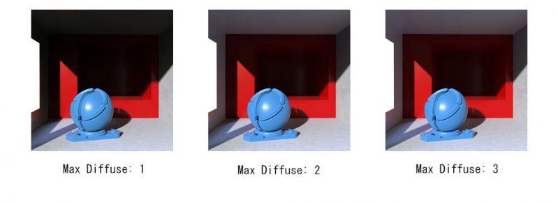 Max Diffuse/ 最大拡散の調整