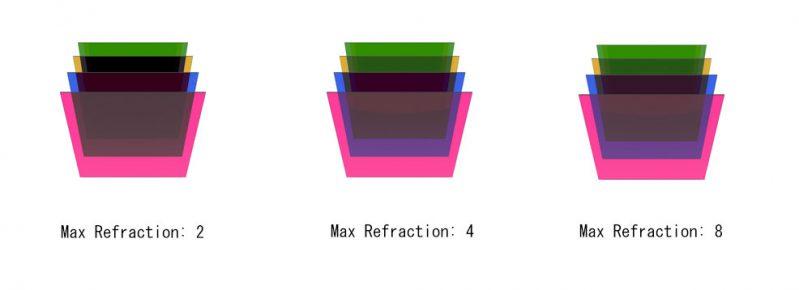 Max Refraction/ 最大屈折率の調整