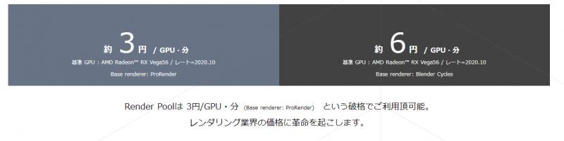 1分あたり約6円でAMD Radeon™ RX Vega56クラスのGPUレンダリングが可能